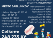 Jablunkov